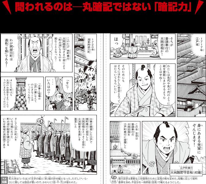 問われるのは─丸暗記ではない「暗記力」例題:江戸三大改革、なぜ何度も行われたのか?